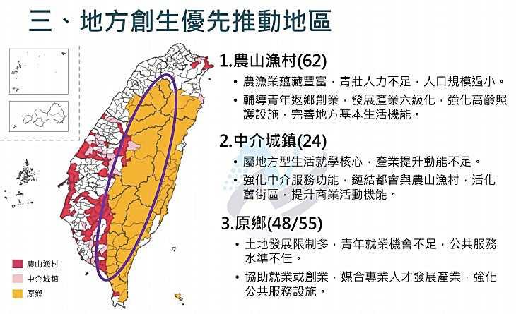 國發會列出134個優先推動地方創生鄉鎮區。(國發會提供)