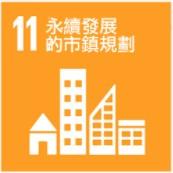 11 永續發展的市鎮規劃