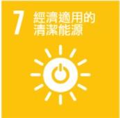 7 經濟適用的清潔能源